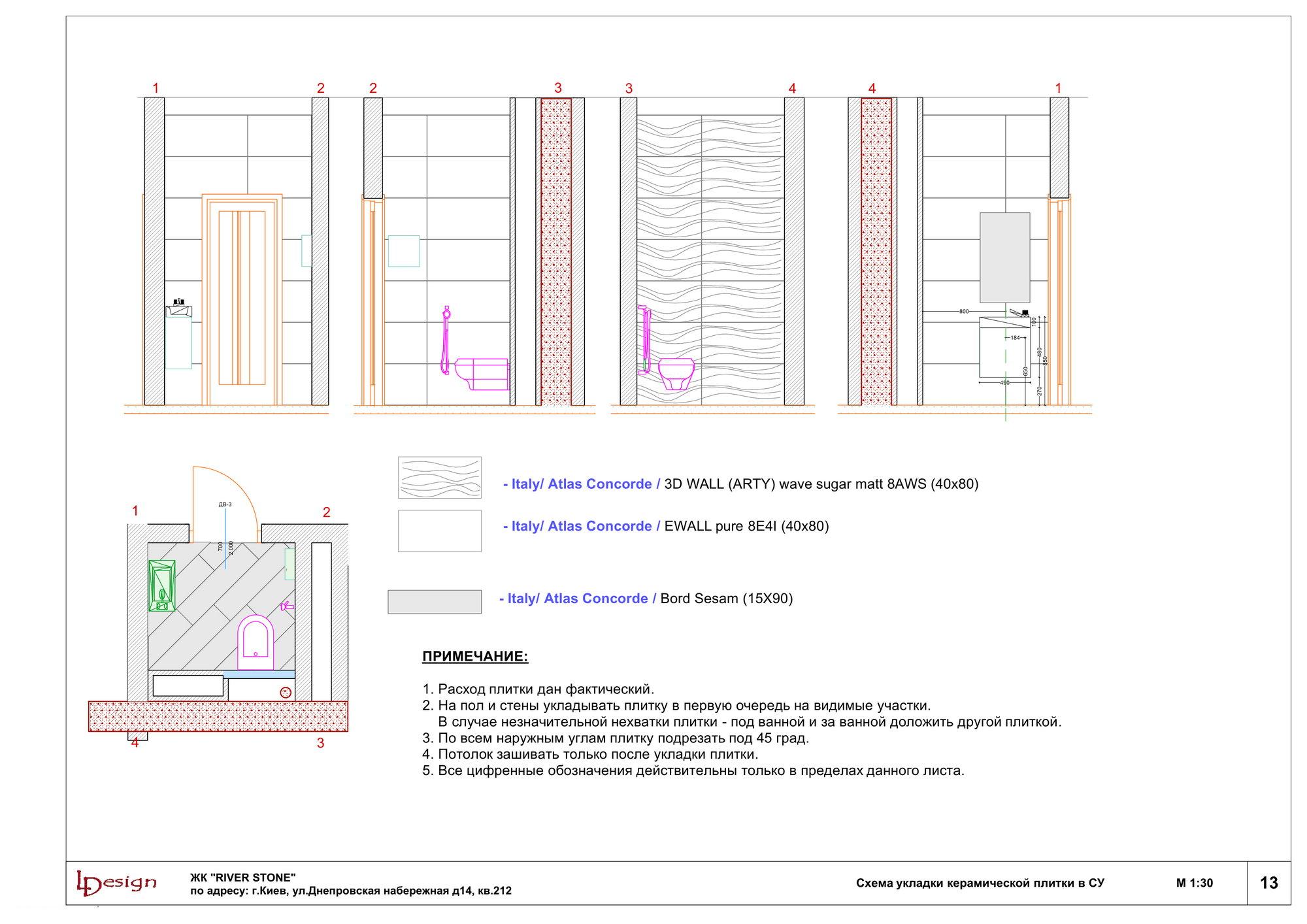 Схема укладки кафельной плитки на стены